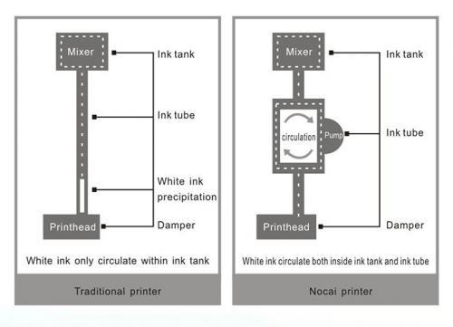 NC-FZ0609 recirculation